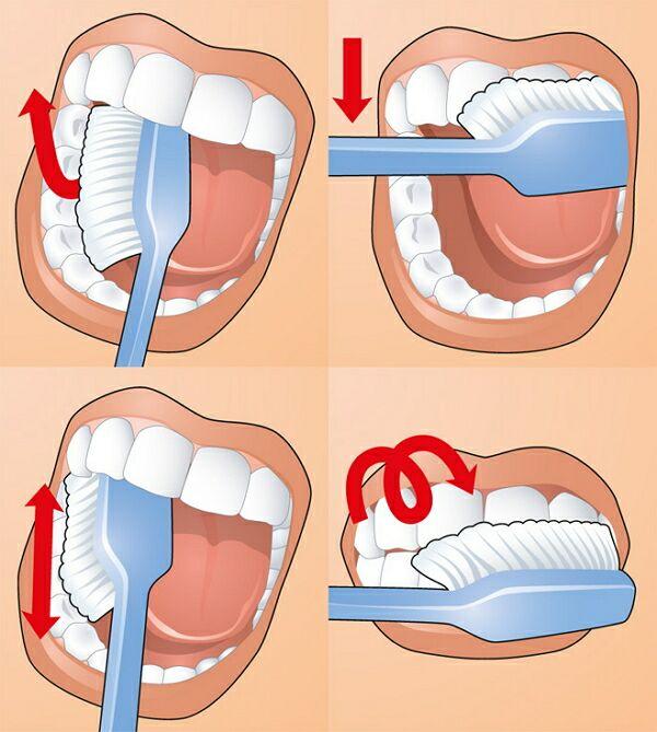 Как-правильно-ухаживать-за-зубами